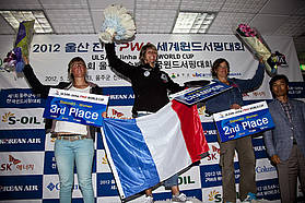 Women's top three Korea 2012